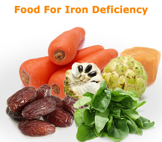 Iron-deficiency-and-homeopathy