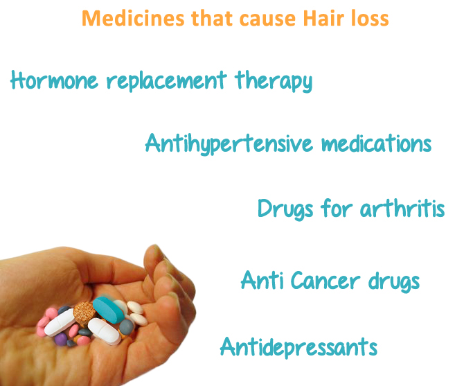 Medicines that cause hair loss