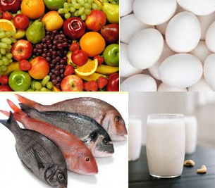 asthma patient diet chart: Diet in asthma foods to eat avoid in asthma