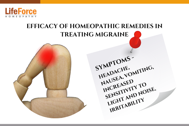 Efficacy Of Homeopathic Remedies In Treating Migraine