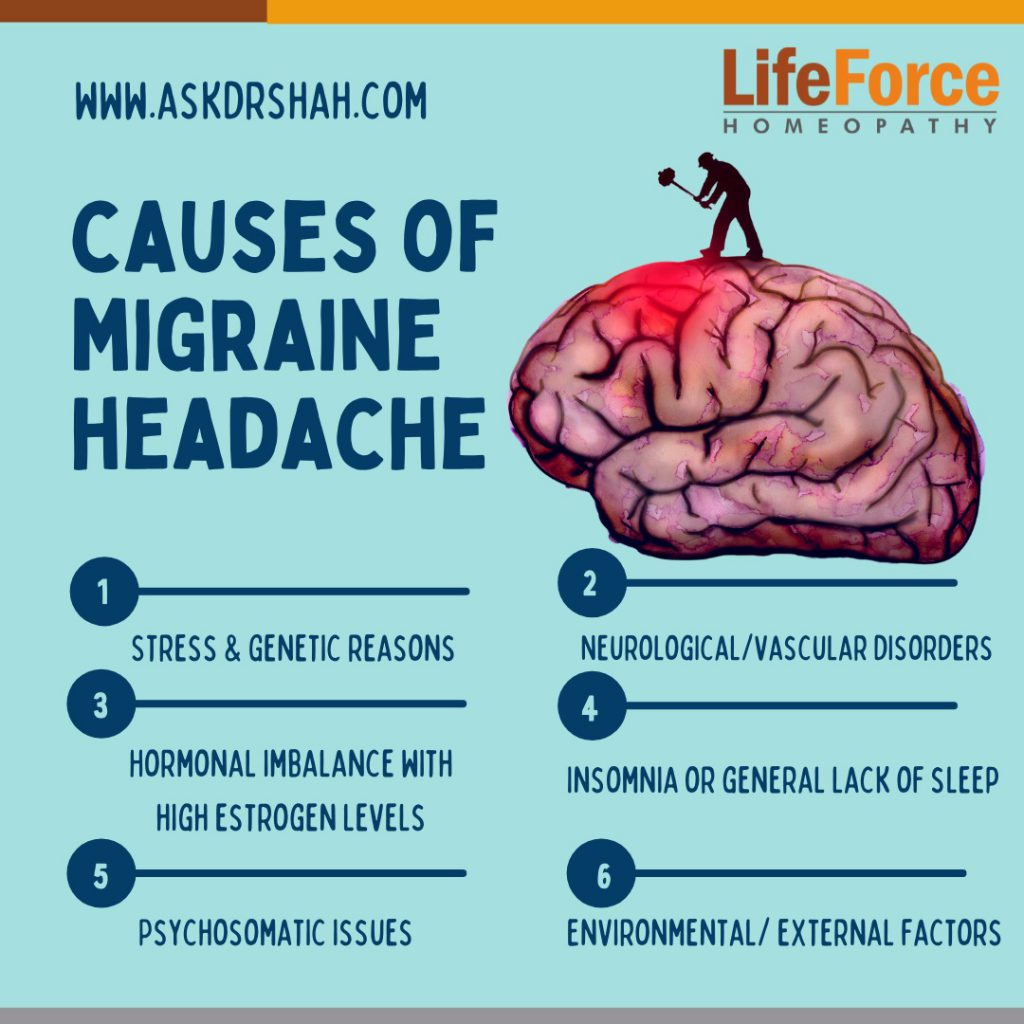 Homeopathy – An Effectual Alternative Treatment For Chronic Migraine